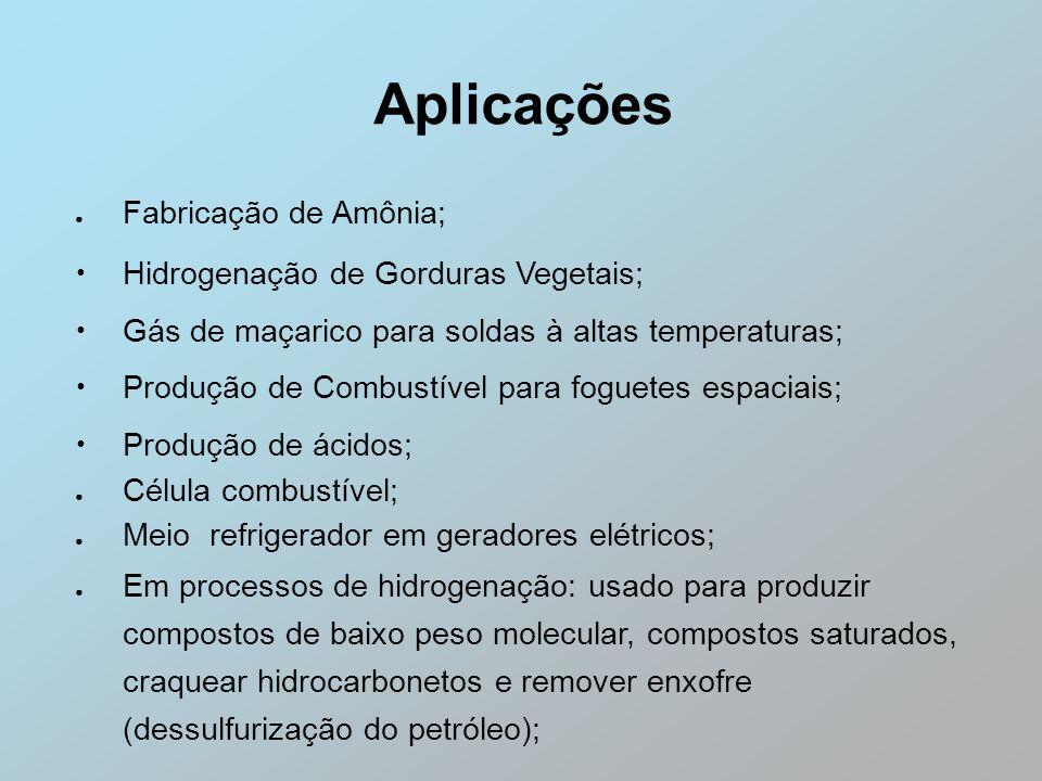 Aplicações Fabricação de Amônia; Hidrogenação de Gorduras Vegetais; Gás de maçarico para soldas à altas temperaturas; Produção de Combustível para fog