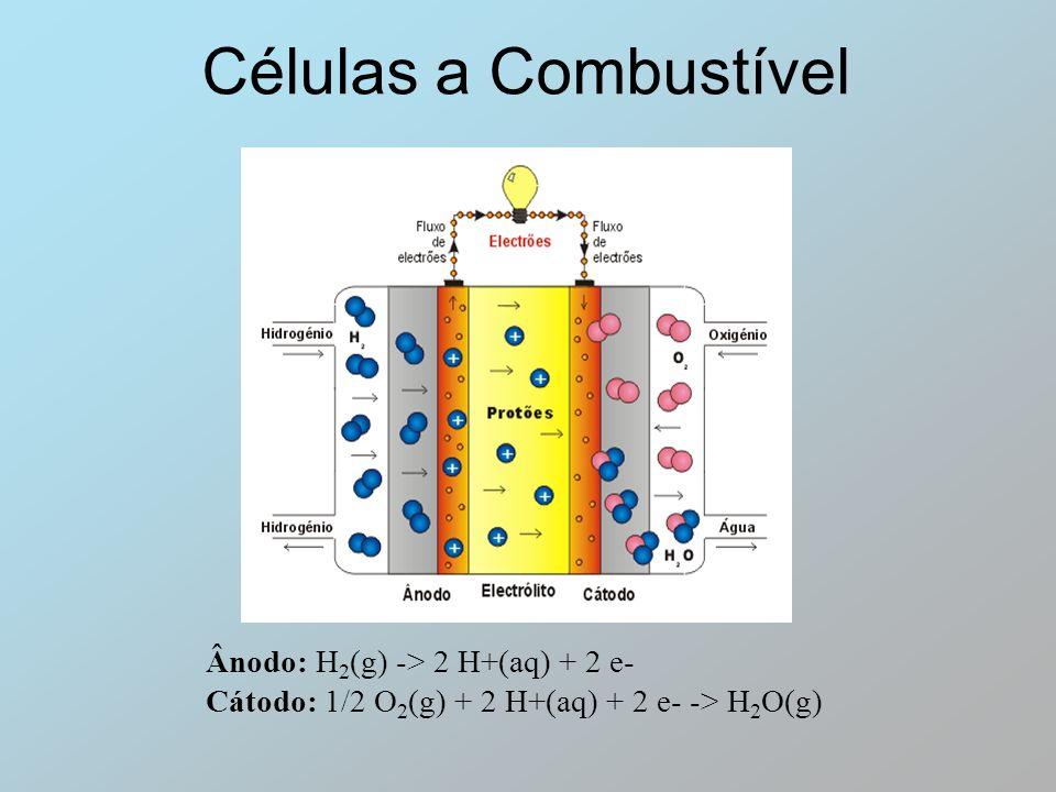 Células a Combustível Ânodo: H 2 (g) -> 2 H+(aq) + 2 e- Cátodo: 1/2 O 2 (g) + 2 H+(aq) + 2 e- -> H 2 O(g)
