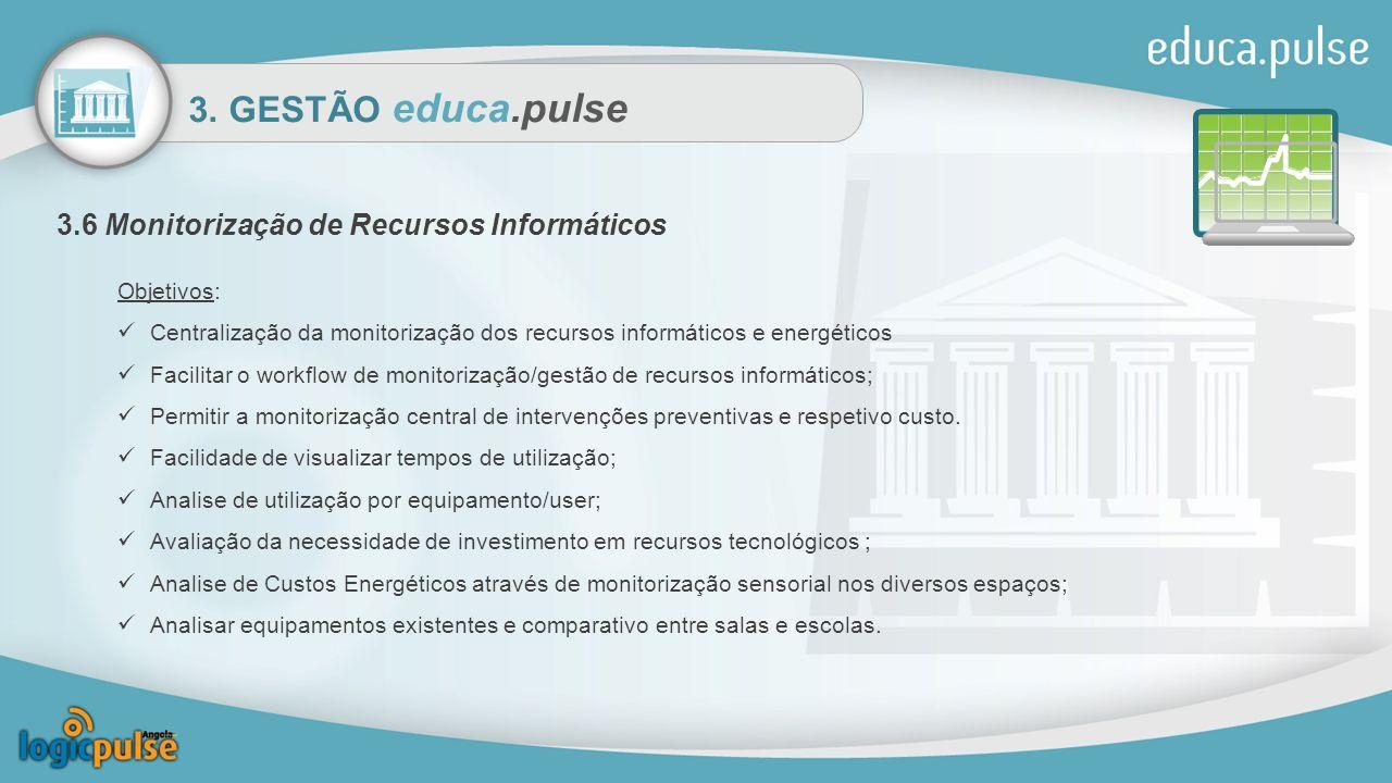 3. GESTÃO educa.pulse 3.6 Monitorização de Recursos Informáticos Objetivos: Centralização da monitorização dos recursos informáticos e energéticos Fac