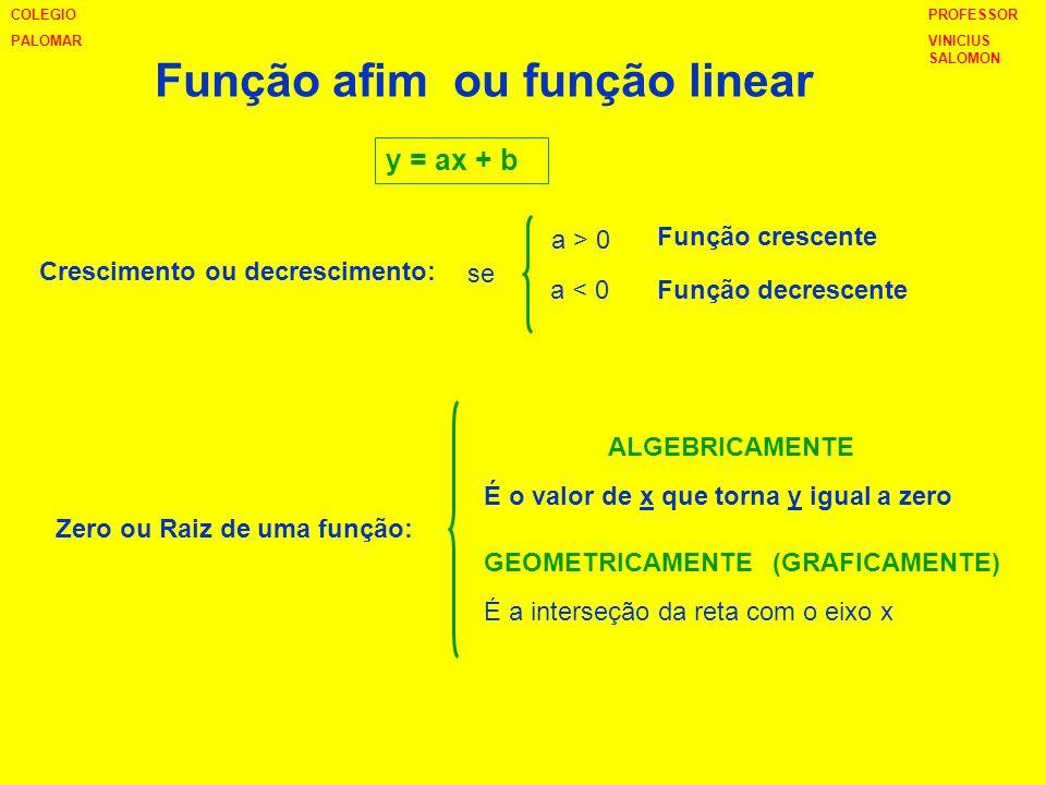 RAIZ (OU ZERO) DA FUNÇÃO Dada a função de f: lR lR, definida: f(x) = 2x + 8, Calcule o zero da função: Igualar a função a zero 2x + 8 = 0 2x Fazer os cálculos =- 8 Determinado o valor de x x = - 4 Geometricamente teremos o ponto: - 4 x (- 4, 0) COLEGIO PALOMAR PROFESSOR VINICIUS SALOMON
