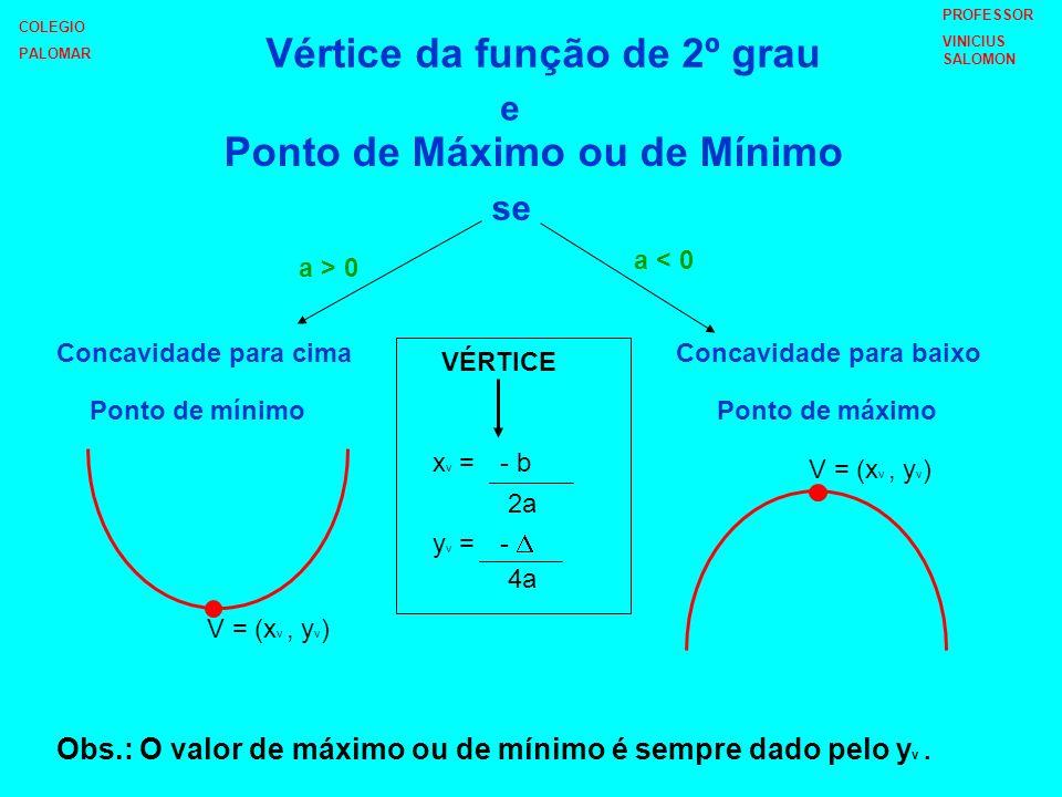 Estudo do sinal da função de 2º grau se Concavidade para cimaConcavidade para baixo a > 0 a < 0 Primeiro Caso: > 0 x + + + _ _ _ x y > 0 y < 0 y > 0 y < 0 y = 0 Se,x < raiz x > raizou Se,x = raiz ou Se, < x < x x y < 0 y > 0 y = 0 Se,x < raiz x > raizou Se,x = raiz ou Se, < x < x x COLEGIO PALOMAR PROFESSOR VINICIUS SALOMON
