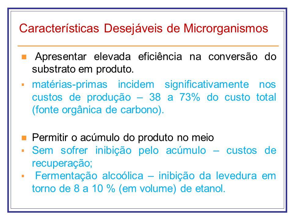 Apresentar elevada eficiência na conversão do substrato em produto. matérias-primas incidem significativamente nos custos de produção – 38 a 73% do cu