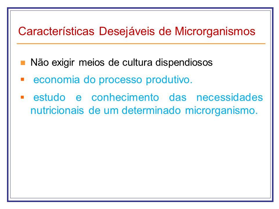 Características Desejáveis de Microrganismos Não exigir meios de cultura dispendiosos economia do processo produtivo. estudo e conhecimento das necess