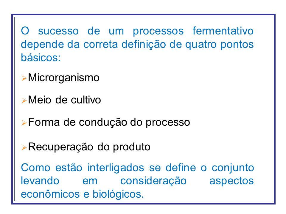 Características Desejáveis de Microrganismos