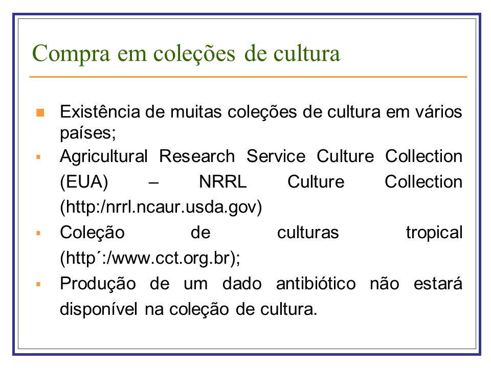 Compra em coleções de cultura Existência de muitas coleções de cultura em vários países; Agricultural Research Service Culture Collection (EUA) – NRRL