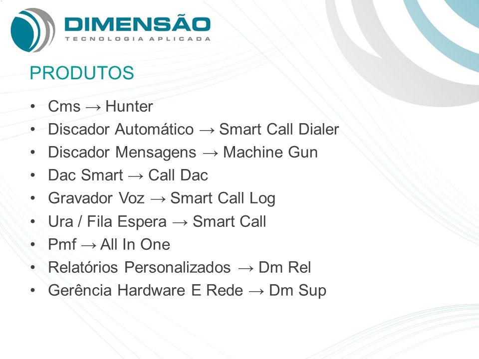 PRODUTOS Cms Hunter Discador Automático Smart Call Dialer Discador Mensagens Machine Gun Dac Smart Call Dac Gravador Voz Smart Call Log Ura / Fila Esp