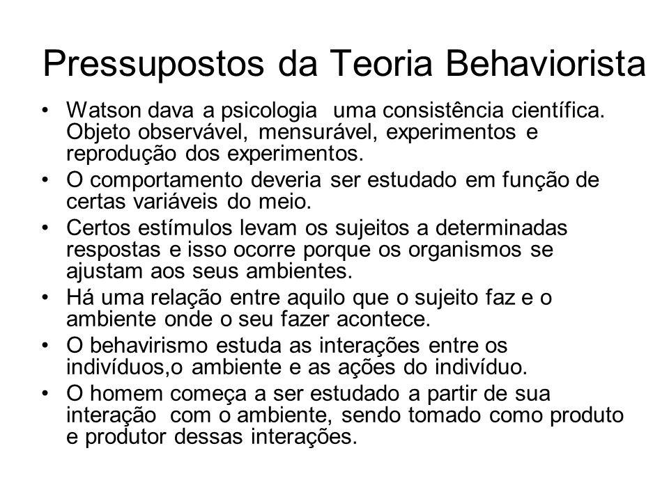Pressupostos da Teoria Behaviorista Watson dava a psicologia uma consistência científica. Objeto observável, mensurável, experimentos e reprodução dos