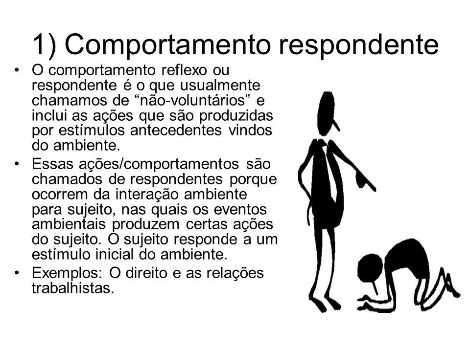 1) Comportamento respondente O comportamento reflexo ou respondente é o que usualmente chamamos de não-voluntários e inclui as ações que são produzida