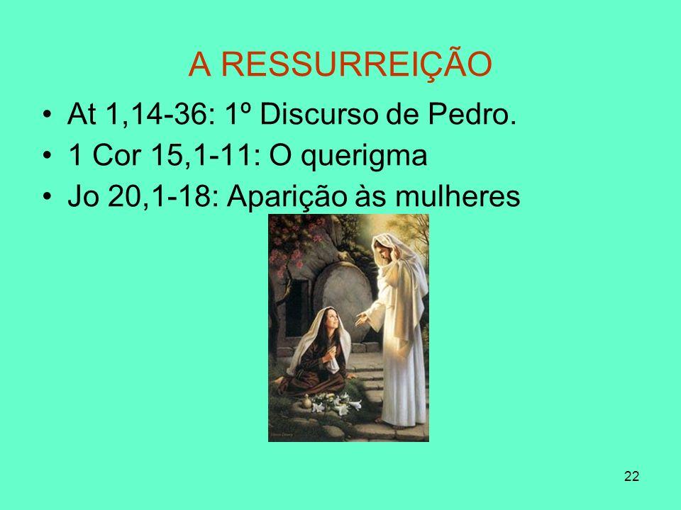 22 A RESSURREIÇÃO At 1,14-36: 1º Discurso de Pedro.