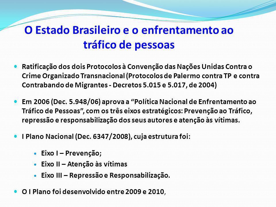 O Estado Brasileiro e o enfrentamento ao tráfico de pessoas Ratificação dos dois Protocolos à Convenção das Nações Unidas Contra o Crime Organizado Tr