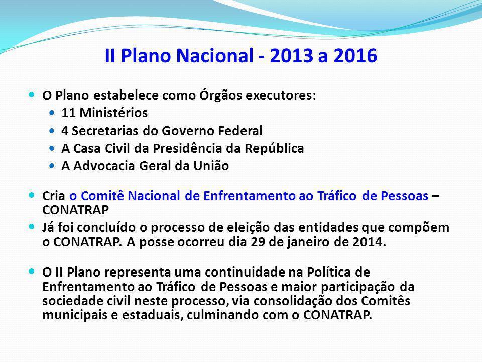 II Plano Nacional - 2013 a 2016 O Plano estabelece como Órgãos executores: 11 Ministérios 4 Secretarias do Governo Federal A Casa Civil da Presidência