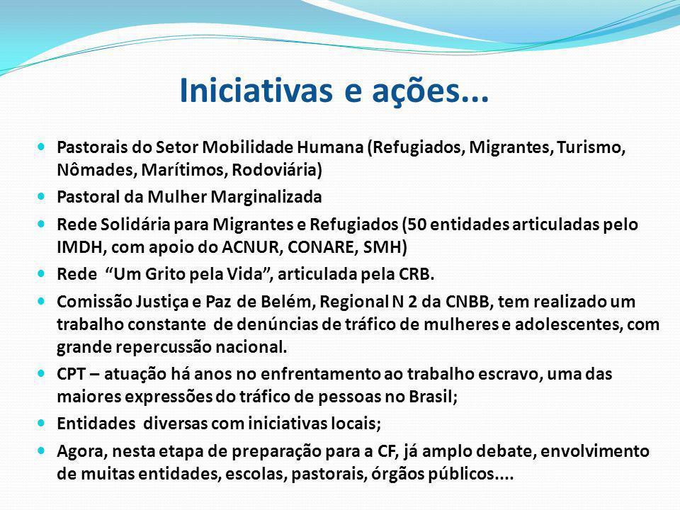 Iniciativas e ações... Pastorais do Setor Mobilidade Humana (Refugiados, Migrantes, Turismo, Nômades, Marítimos, Rodoviária) Pastoral da Mulher Margin