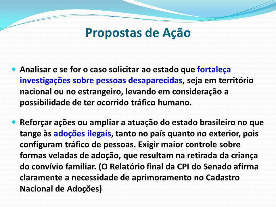 Propostas de Ação Analisar e se for o caso solicitar ao estado que fortaleça investigações sobre pessoas desaparecidas, seja em território nacional ou