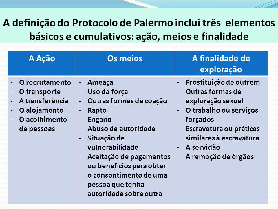 A definição do Protocolo de Palermo inclui três elementos básicos e cumulativos: ação, meios e finalidade A AçãoOs meiosA finalidade de exploração -O