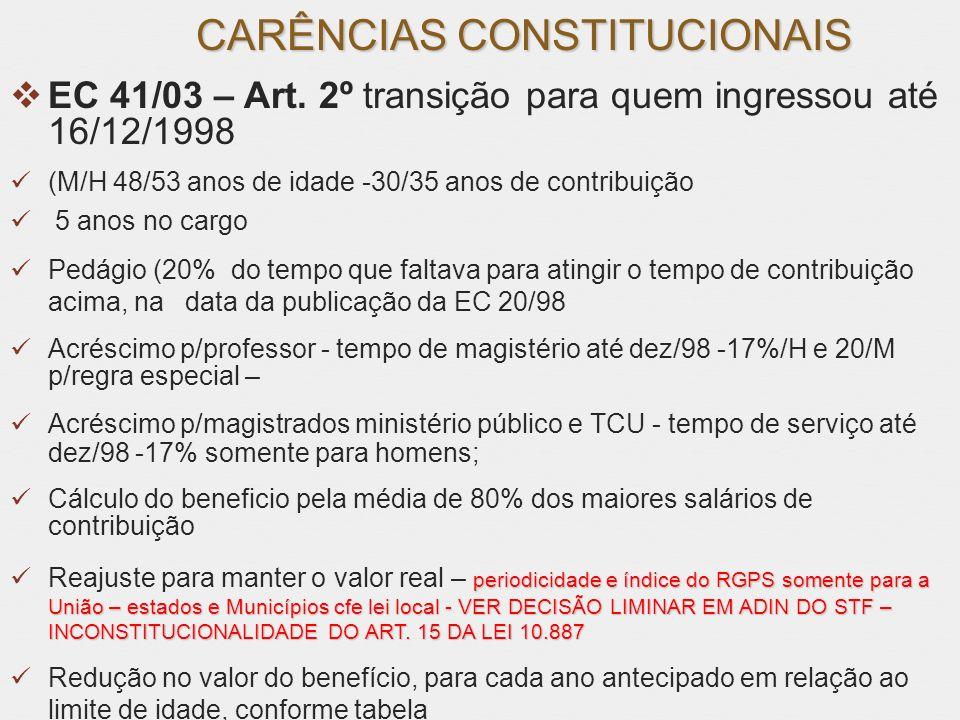 CARÊNCIAS CONSTITUCIONAIS EC 41/03 – Art. 2º transição para quem ingressou até 16/12/1998 (M/H 48/53 anos de idade -30/35 anos de contribuição 5 anos