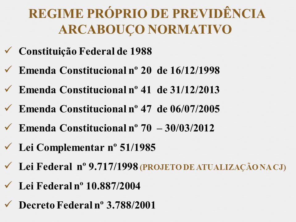 REGIME PRÓPRIO DE PREVIDÊNCIA ARCABOUÇO NORMATIVO Constituição Federal de 1988 Emenda Constitucional nº 20 de 16/12/1998 Emenda Constitucional nº 41 d