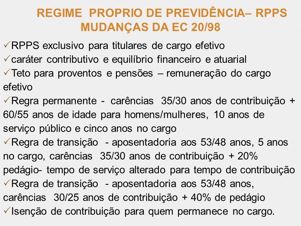 REGIME PROPRIO DE PREVIDÊNCIA– RPPS MUDANÇAS DA EC 20/98 RPPS exclusivo para titulares de cargo efetivo caráter contributivo e equilíbrio financeiro e