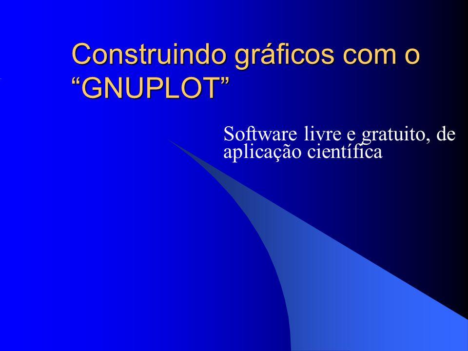 Construindo gráficos com o GNUPLOT Software livre e gratuito, de aplicação científica