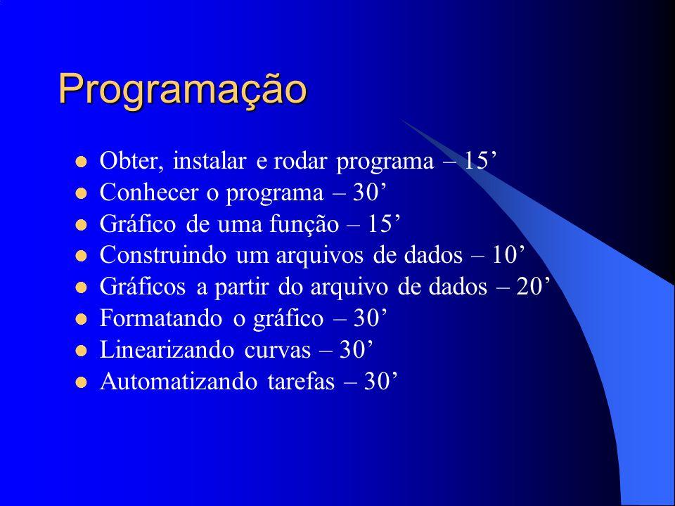 Programação Obter, instalar e rodar programa – 15 Conhecer o programa – 30 Gráfico de uma função – 15 Construindo um arquivos de dados – 10 Gráficos a