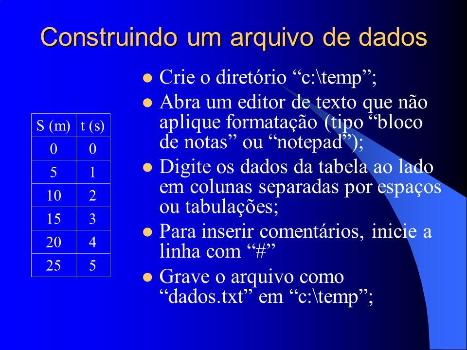 Construindo um arquivo de dados Crie o diretório c:\temp; Abra um editor de texto que não aplique formatação (tipo bloco de notas ou notepad); Digite