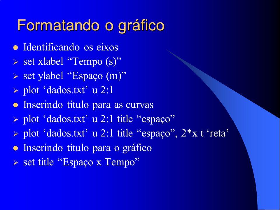 Formatando o gráfico: pontos e linhas plot dados.txt u 2:1 t espaço w lines plot dados.txt u 2:1 t espaço w points plot dados.txt u 2:1 t espaço w impulses plot 2*x w dots plot [-pi/2:pi/2] sin(x) w impulses 7 plot dados.txt u 2:1 t espaço w lines 0 plot dados.txt u 2:1 t espaço w lines 8 plot dados.txt u 2:1 t espaço w points 2 plot dados.txt u 2:1 t espaço w points 21 2 plot dados.txt u 2:1 t espaço w linespoints 5 15