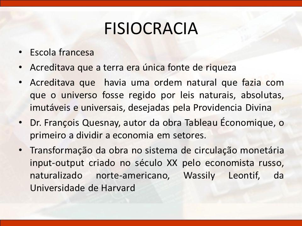 FISIOCRACIA Escola francesa Acreditava que a terra era única fonte de riqueza Acreditava que havia uma ordem natural que fazia com que o universo foss