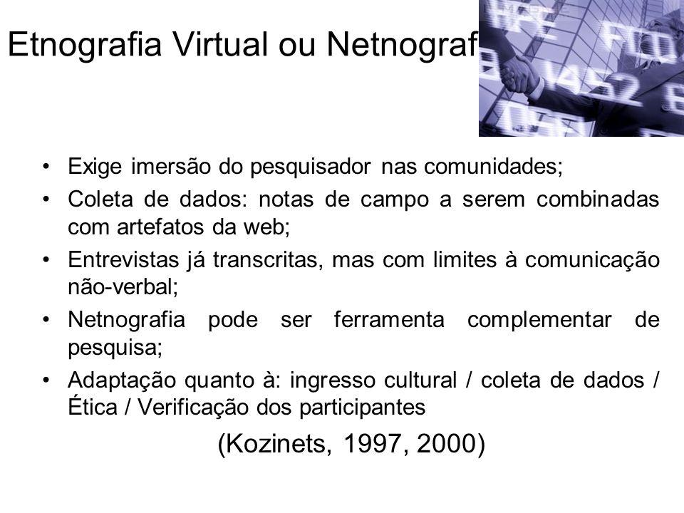 Etnografia Virtual ou Netnografia Exige imersão do pesquisador nas comunidades; Coleta de dados: notas de campo a serem combinadas com artefatos da web; Entrevistas já transcritas, mas com limites à comunicação não-verbal; Netnografia pode ser ferramenta complementar de pesquisa; Adaptação quanto à: ingresso cultural / coleta de dados / Ética / Verificação dos participantes (Kozinets, 1997, 2000)
