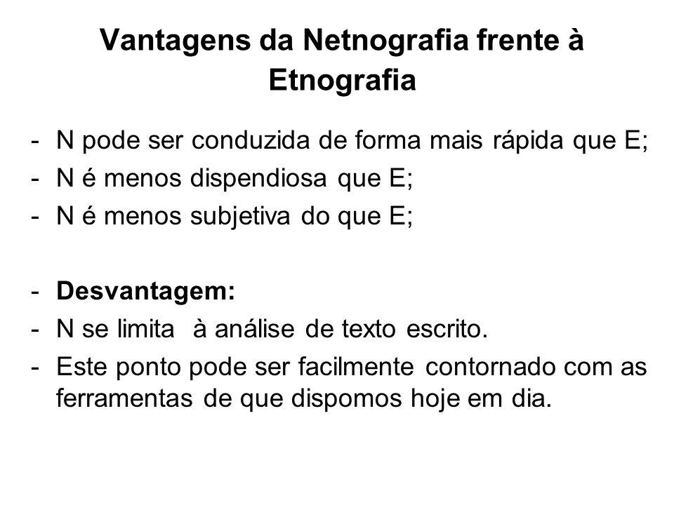 Vantagens da Netnografia frente à Etnografia -N pode ser conduzida de forma mais rápida que E; -N é menos dispendiosa que E; -N é menos subjetiva do que E; -Desvantagem: -N se limita à análise de texto escrito.