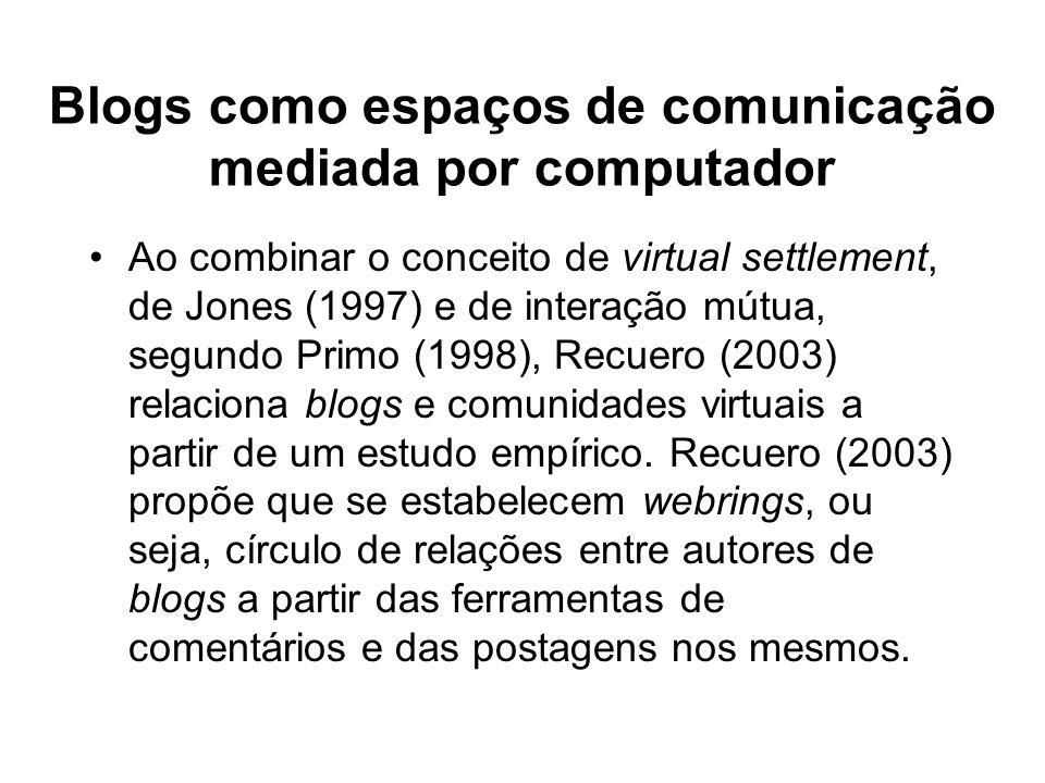 Blogs como espaços de comunicação mediada por computador Ao combinar o conceito de virtual settlement, de Jones (1997) e de interação mútua, segundo Primo (1998), Recuero (2003) relaciona blogs e comunidades virtuais a partir de um estudo empírico.