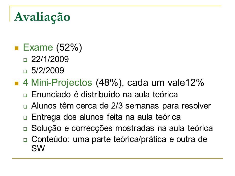 Avaliação Exame (52%) 22/1/2009 5/2/2009 4 Mini-Projectos (48%), cada um vale12% Enunciado é distribuído na aula teórica Alunos têm cerca de 2/3 seman