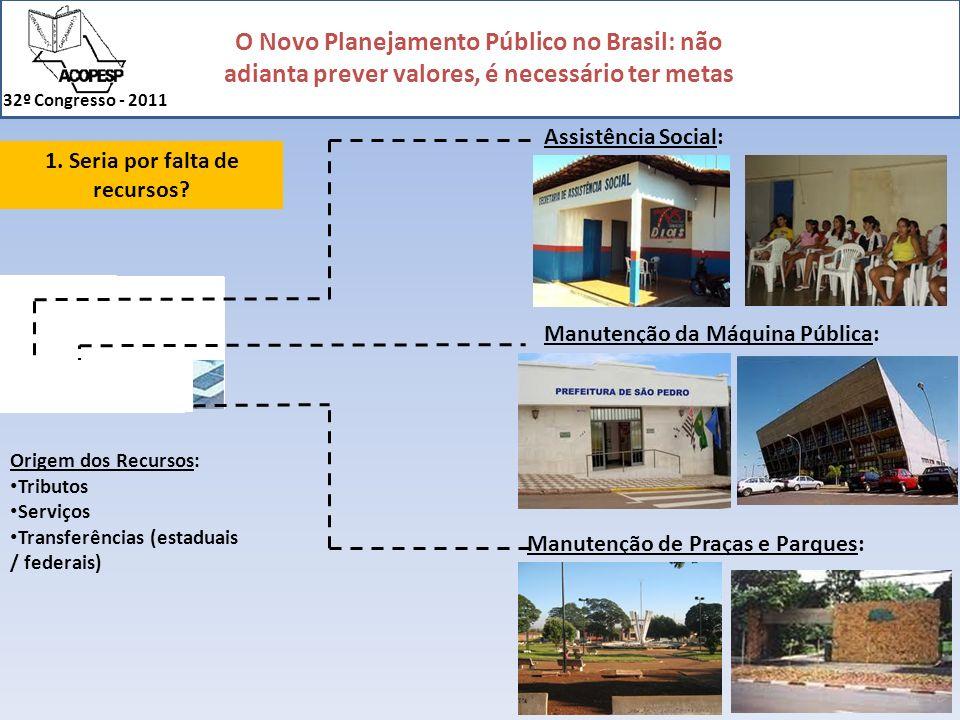 O Novo Planejamento Público no Brasil: não adianta prever valores, é necessário ter metas 32º Congresso - 2011 Assistência Social: Origem dos Recursos