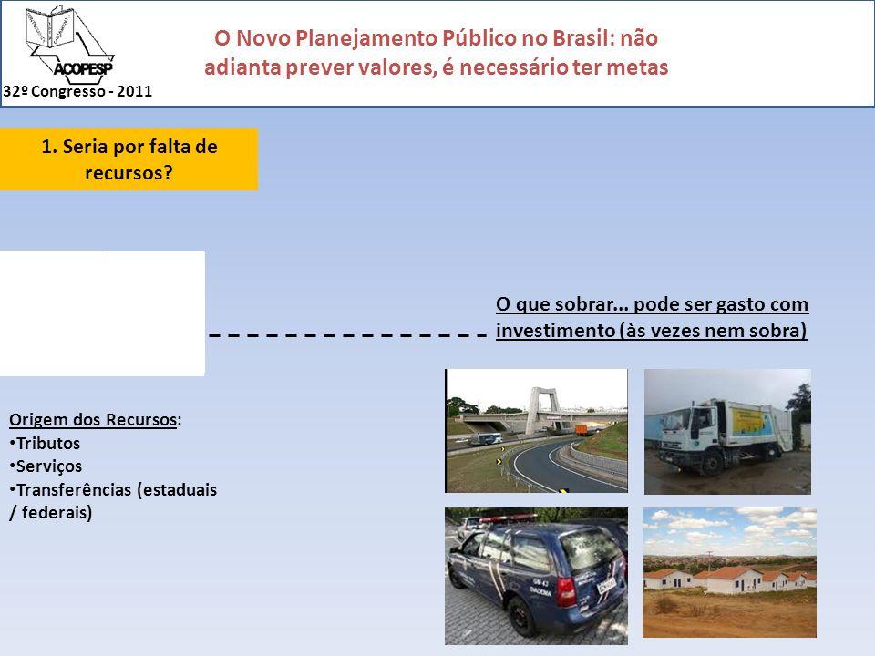 O Novo Planejamento Público no Brasil: não adianta prever valores, é necessário ter metas 32º Congresso - 2011 Origem dos Recursos: Tributos Serviços