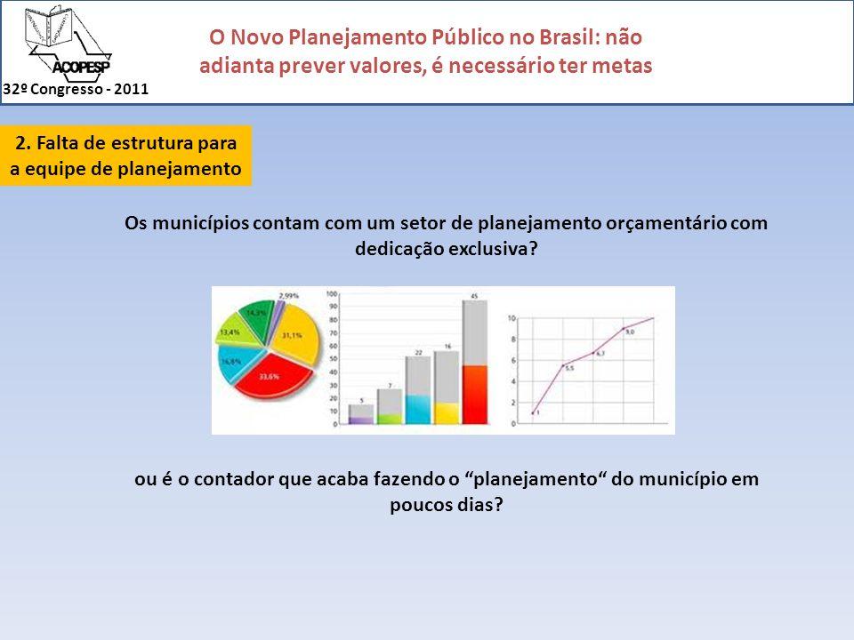 O Novo Planejamento Público no Brasil: não adianta prever valores, é necessário ter metas 32º Congresso - 2011 2. Falta de estrutura para a equipe de