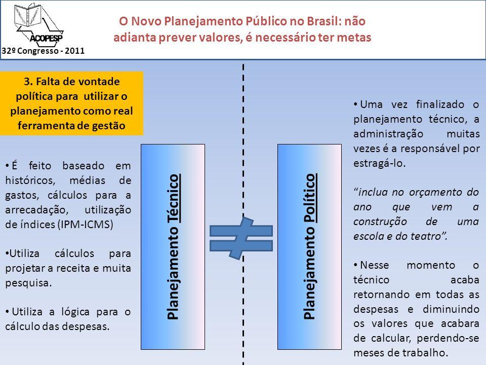 O Novo Planejamento Público no Brasil: não adianta prever valores, é necessário ter metas 32º Congresso - 2011 3. Falta de vontade política para utili