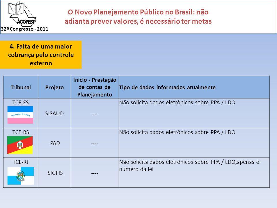 O Novo Planejamento Público no Brasil: não adianta prever valores, é necessário ter metas 32º Congresso - 2011 4. Falta de uma maior cobrança pelo con