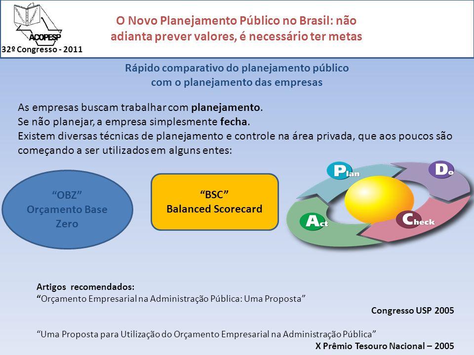 O Novo Planejamento Público no Brasil: não adianta prever valores, é necessário ter metas 32º Congresso - 2011 Rápido comparativo do planejamento público com o planejamento das empresas Controle matricial do orçamento: Departamentos Atividades Depto ADepto BDepto CDepto D Manutenção de equipamentos 1.000,00 1.500,00 2.200,00 1.100,00 Combustíveis 2.000,00 1.400,00 2.400,00 4.500,00 Gastos com Comunicação 3.000,00 1.800,00 3.000,00 3.400,00 Viagens 4.000,00 3.000,00 2.800,00 3.100,00 Pessoal 5.000,00 4.000,00 3.800,00 3.200,00 Gerente responsável pelo orçamento do Depto A Gerente responsável pelo orçamento da atividade manutenção