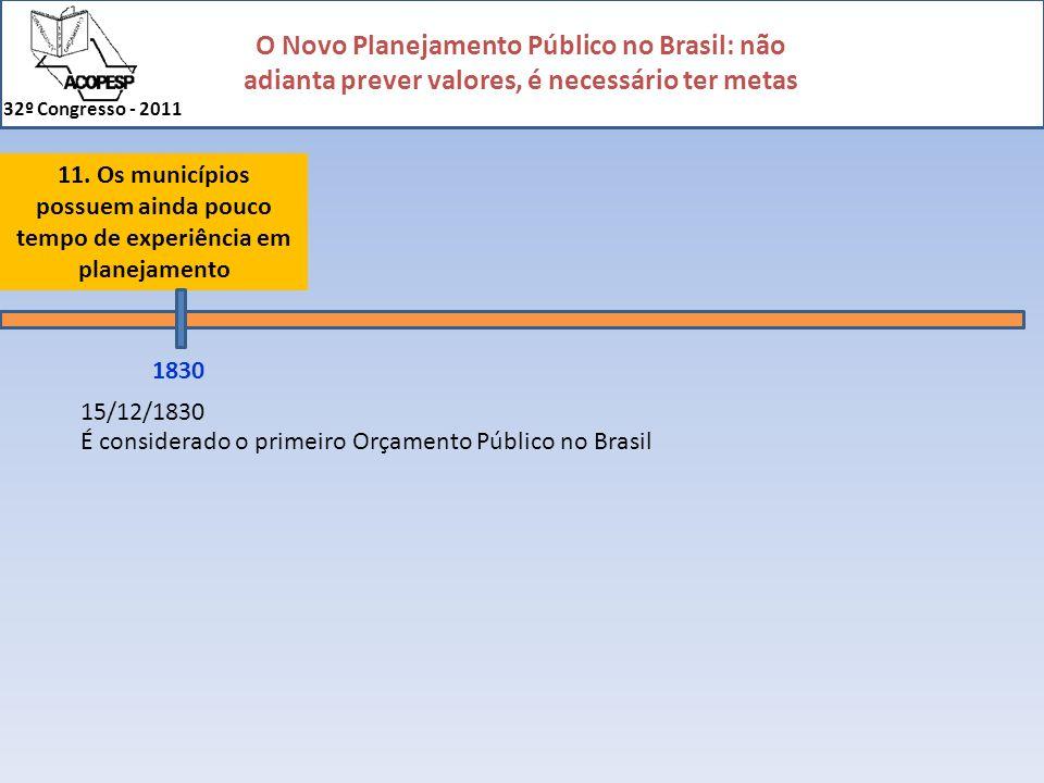 O Novo Planejamento Público no Brasil: não adianta prever valores, é necessário ter metas 32º Congresso - 2011 11. Os municípios possuem ainda pouco t