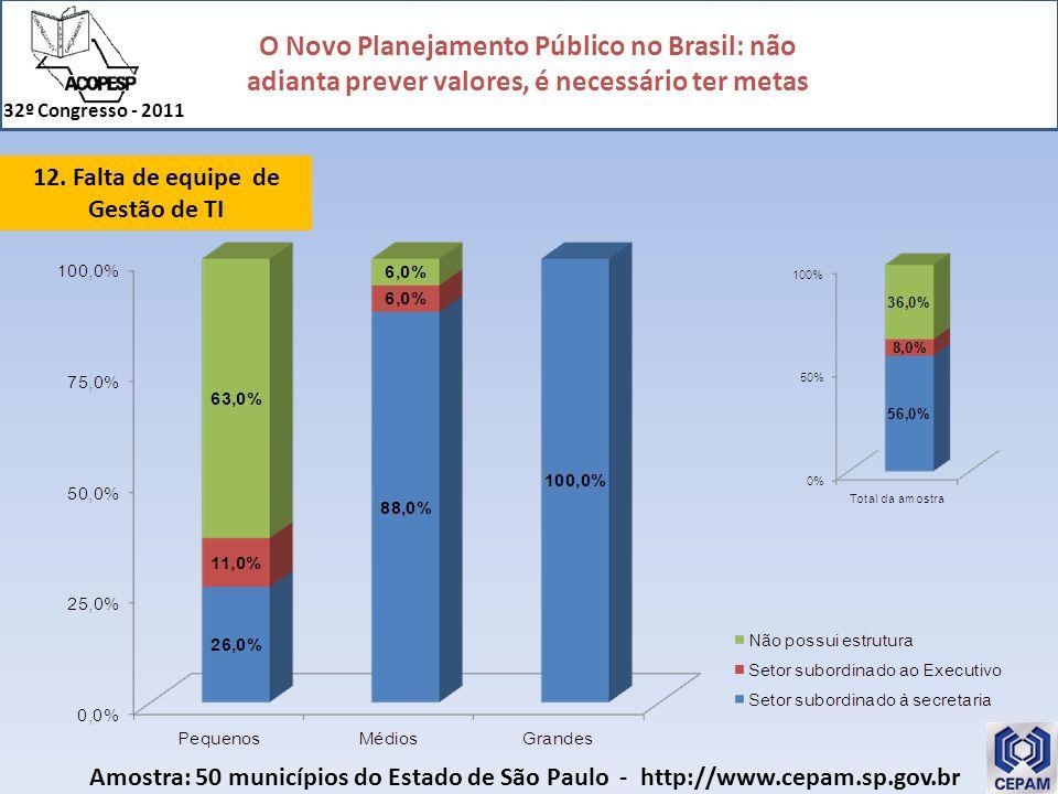 O Novo Planejamento Público no Brasil: não adianta prever valores, é necessário ter metas 32º Congresso - 2011 12. Falta de equipe de Gestão de TI Amo