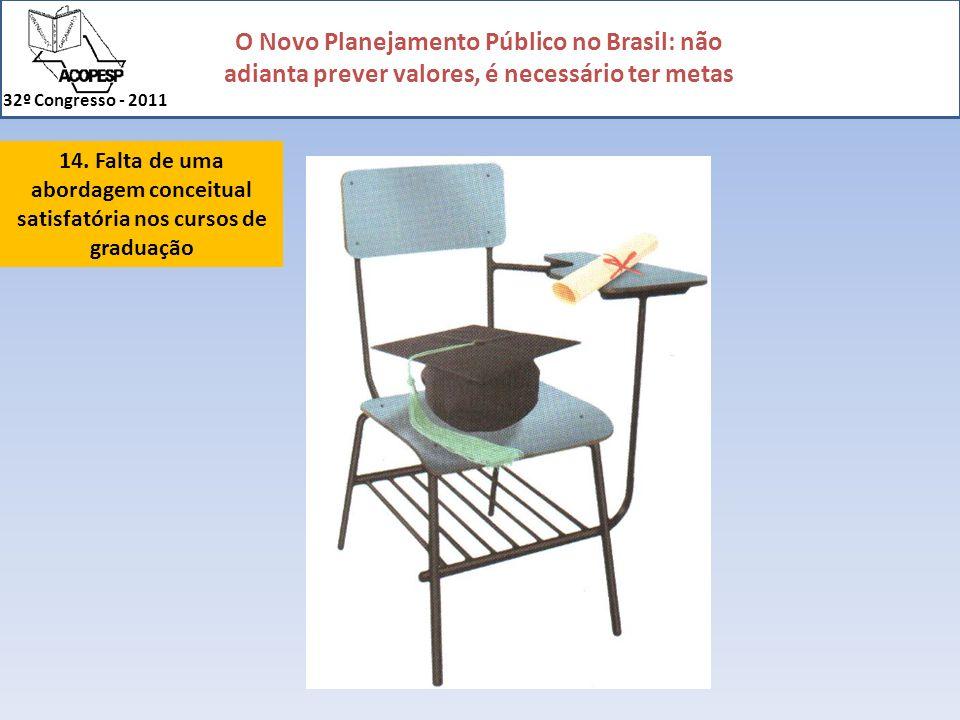 O Novo Planejamento Público no Brasil: não adianta prever valores, é necessário ter metas 32º Congresso - 2011 14. Falta de uma abordagem conceitual s
