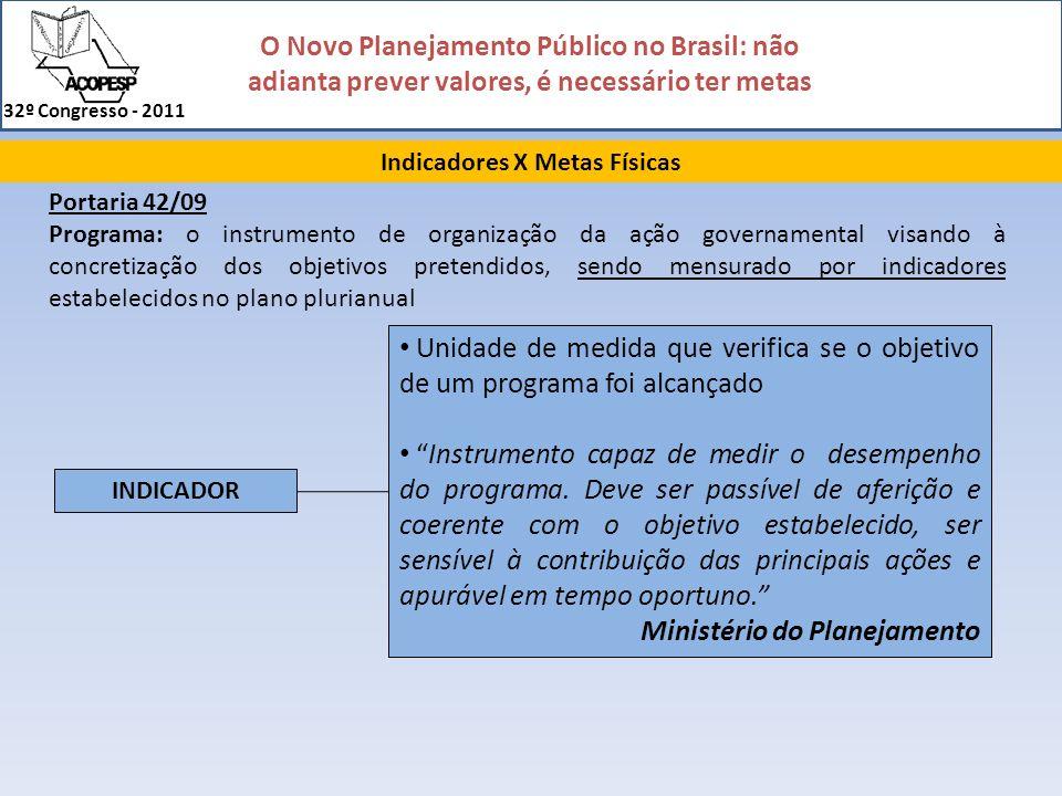 O Novo Planejamento Público no Brasil: não adianta prever valores, é necessário ter metas 32º Congresso - 2011 Indicadores X Metas Físicas INDICADOR U