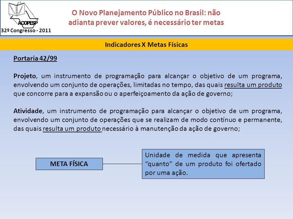 O Novo Planejamento Público no Brasil: não adianta prever valores, é necessário ter metas 32º Congresso - 2011 Indicadores X Metas Físicas META FÍSICA