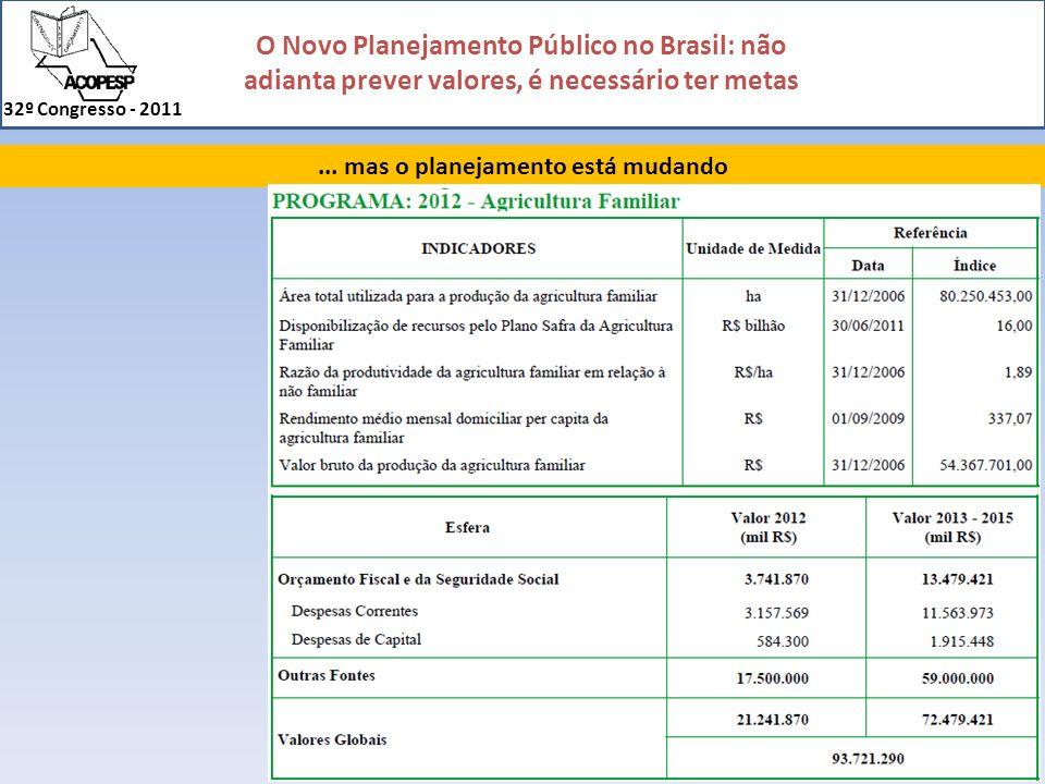O Novo Planejamento Público no Brasil: não adianta prever valores, é necessário ter metas 32º Congresso - 2011... mas o planejamento está mudando
