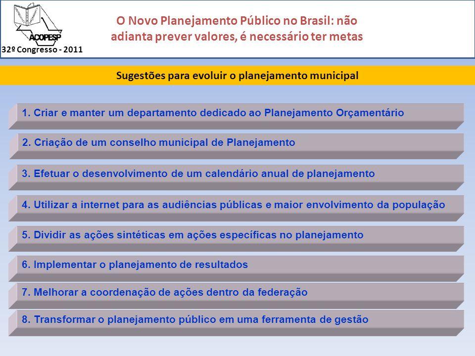 O Novo Planejamento Público no Brasil: não adianta prever valores, é necessário ter metas 32º Congresso - 2011 Sugestões para evoluir o planejamento m