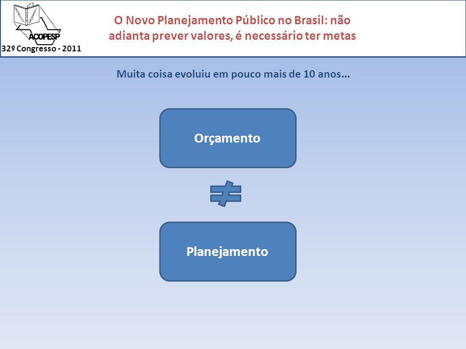 O Novo Planejamento Público no Brasil: não adianta prever valores, é necessário ter metas 32º Congresso - 2011 Alguns mitos (ou verdades) sobre o Planejamento Público: Primeiro Mito: Não é porque a ação está prevista no orçamento que ela vai se realizar.