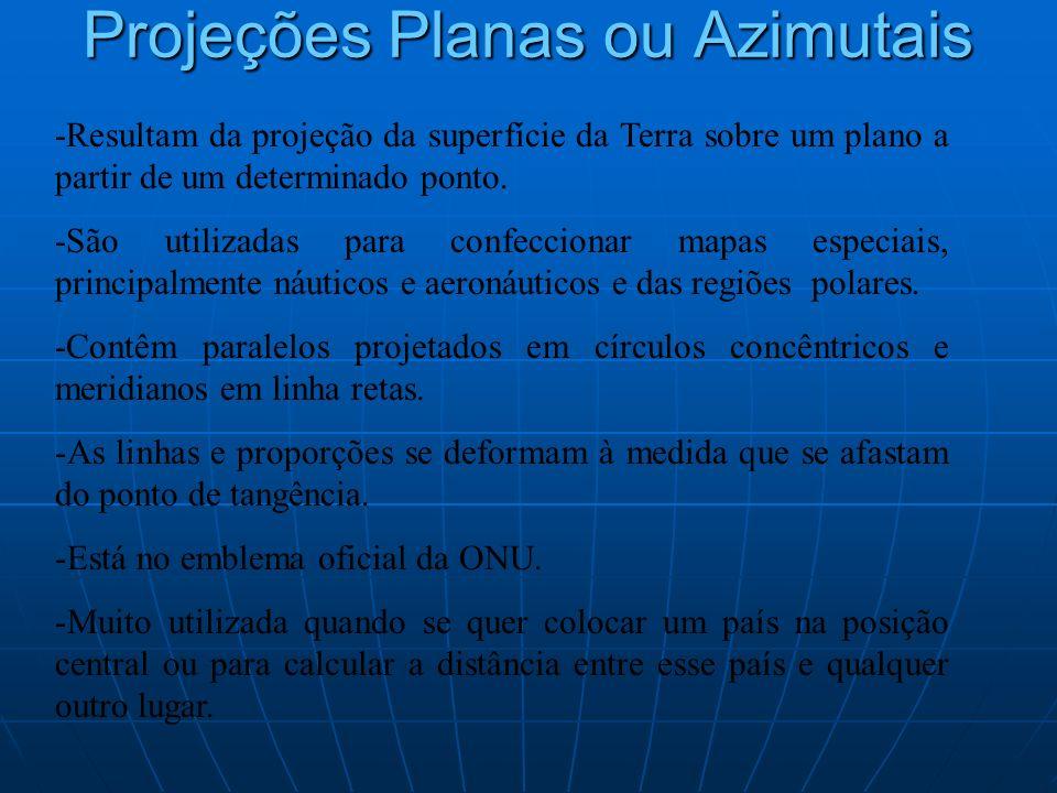 Projeções Planas ou Azimutais -Resultam da projeção da superfície da Terra sobre um plano a partir de um determinado ponto. -São utilizadas para confe