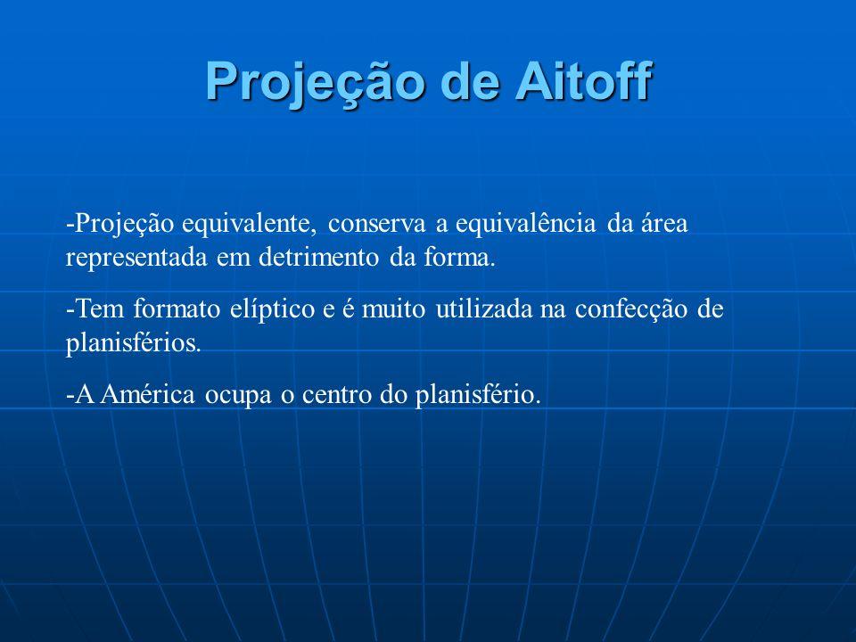 Projeção de Aitoff -Projeção equivalente, conserva a equivalência da área representada em detrimento da forma. -Tem formato elíptico e é muito utiliza