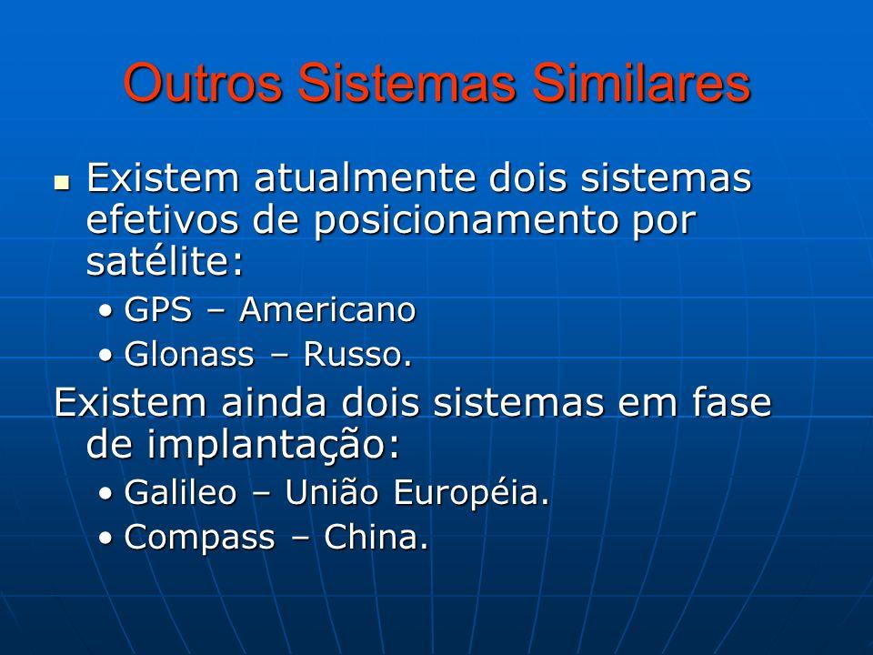 Outros Sistemas Similares Existem atualmente dois sistemas efetivos de posicionamento por satélite: Existem atualmente dois sistemas efetivos de posic