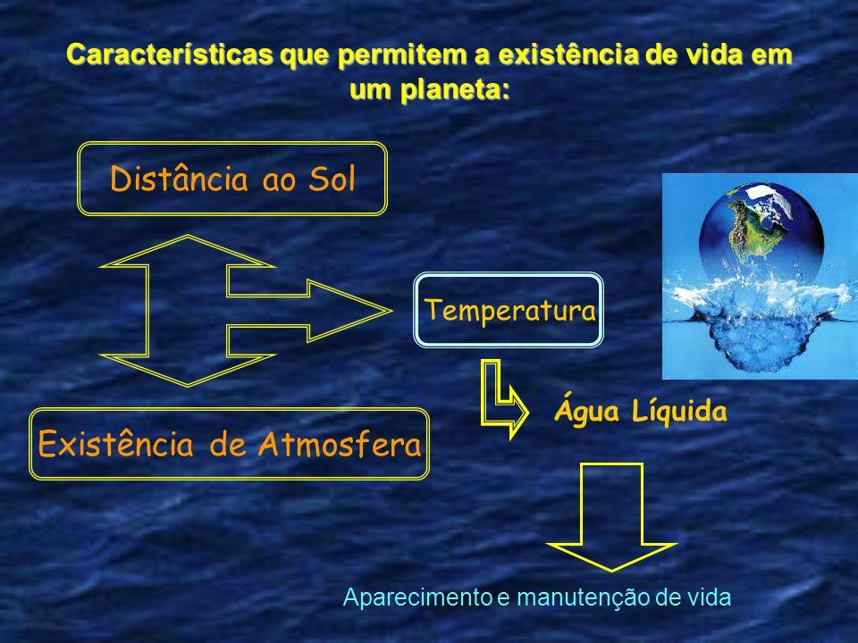 Características que permitem a existência de vida em um planeta: Distância ao Sol Existência de Atmosfera Água Líquida Aparecimento e manutenção de vi