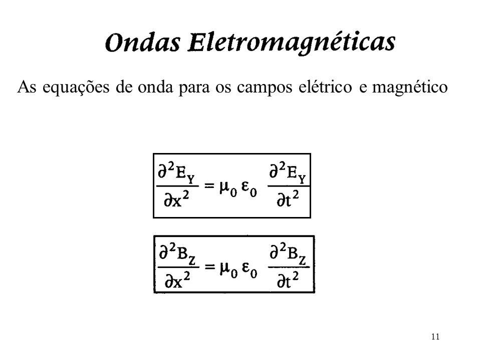 11 As equações de onda para os campos elétrico e magnético