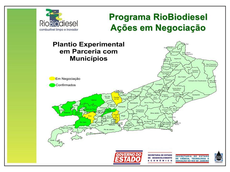 Programa RioBiodiesel Ações em Negociação